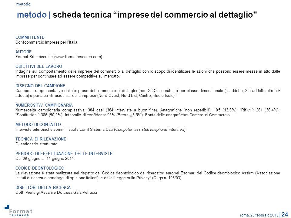roma, 20 febbraio 2015 | 24 metodo | scheda tecnica imprese del commercio al dettaglio COMMITTENTE Confcommercio Imprese per l'Italia.