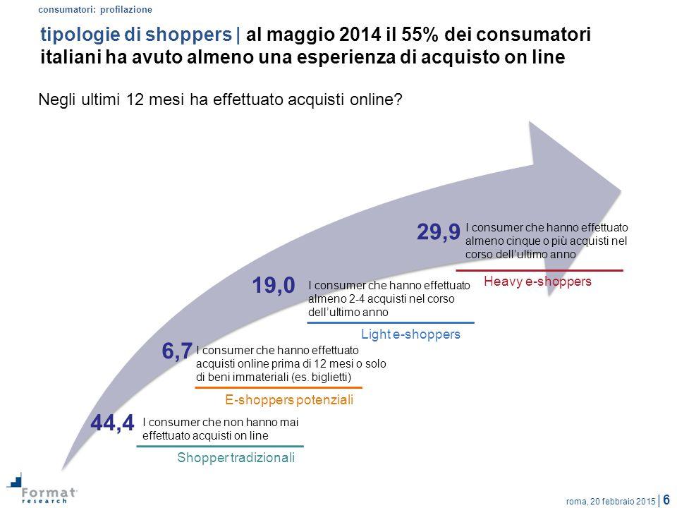 roma, 20 febbraio 2015 | 6 44,4 6,7 19,0 29,9 tipologie di shoppers | al maggio 2014 il 55% dei consumatori italiani ha avuto almeno una esperienza di