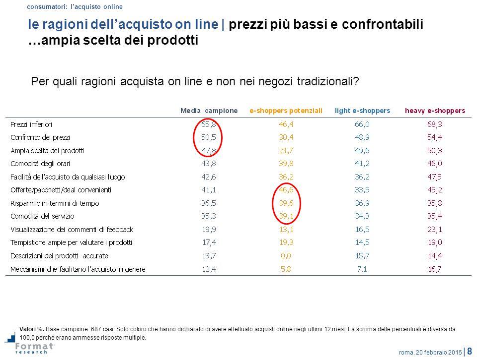 roma, 20 febbraio 2015 | 8 le ragioni dell'acquisto on line | prezzi più bassi e confrontabili …ampia scelta dei prodotti consumatori: l'acquisto onli