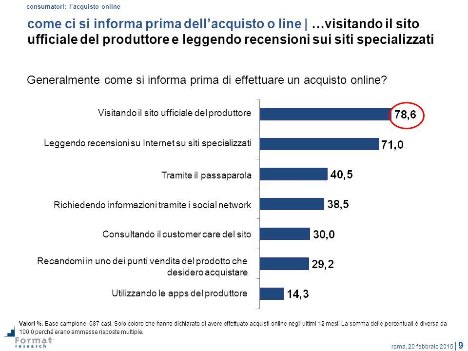 roma, 20 febbraio 2015 | 20 imprese del commercio al dettaglio Il Suo negozio svolge le seguenti attività, ovvero calcola degli indicatori di performance.