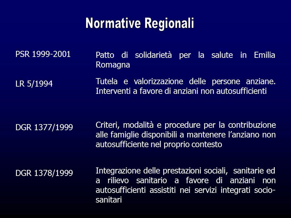 PSR 1999-2001 Patto di solidarietà per la salute in Emilia Romagna LR 5/1994 Tutela e valorizzazione delle persone anziane.