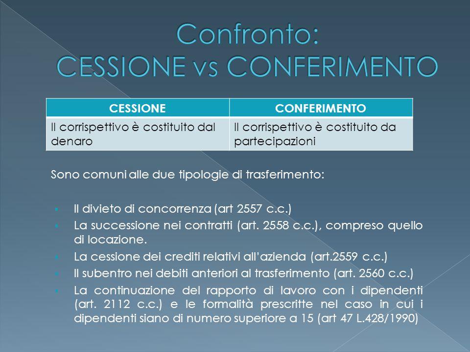Sono comuni alle due tipologie di trasferimento:  Il divieto di concorrenza (art 2557 c.c.)  La successione nei contratti (art. 2558 c.c.), compreso