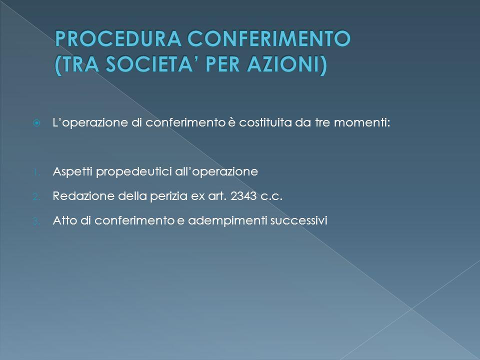  L'operazione di conferimento è costituita da tre momenti: 1. Aspetti propedeutici all'operazione 2. Redazione della perizia ex art. 2343 c.c. 3. Att