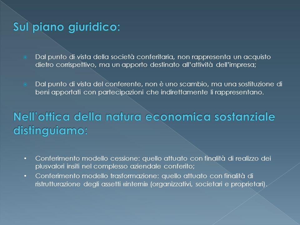 a) il conferente : soggetto giuridico che apporta l'azienda ricevendone in cambio partecipazioni.