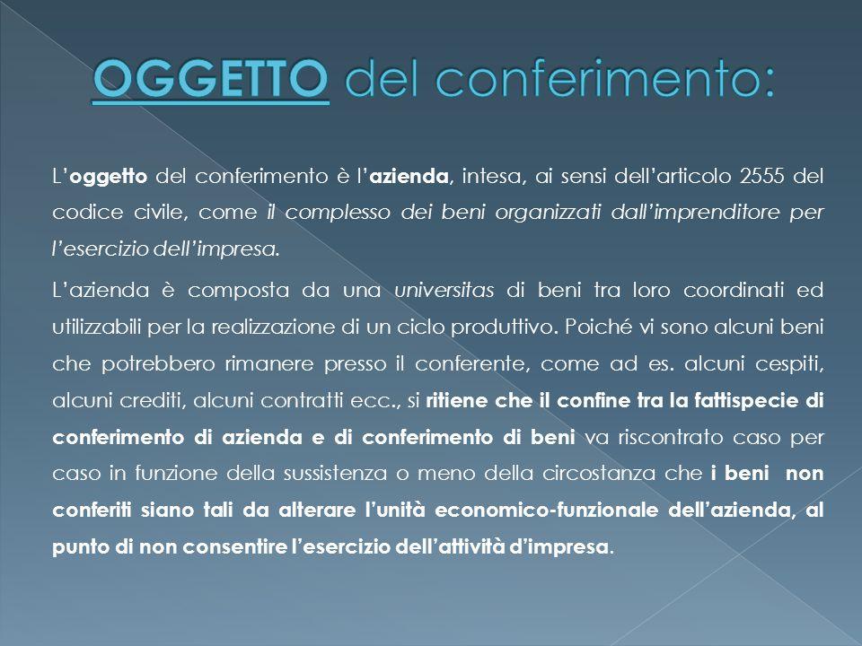 L' oggetto del conferimento è l' azienda, intesa, ai sensi dell'articolo 2555 del codice civile, come il complesso dei beni organizzati dall'imprenditore per l'esercizio dell'impresa.