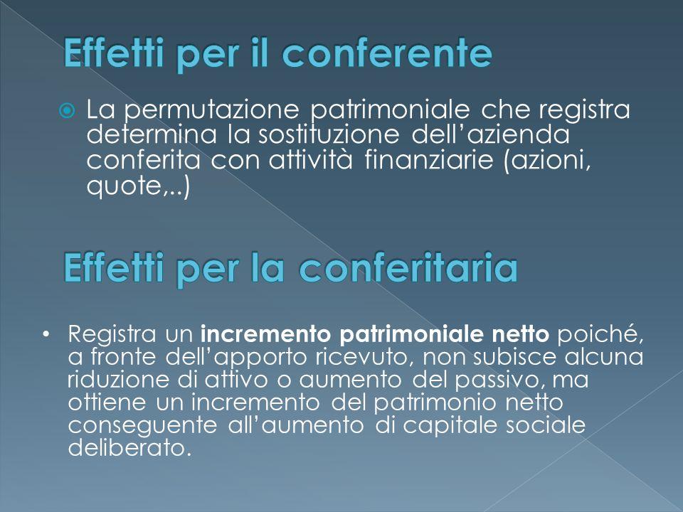  La differenza va iscritta nell'attivo dello stato patrimoniale della conferitaria.