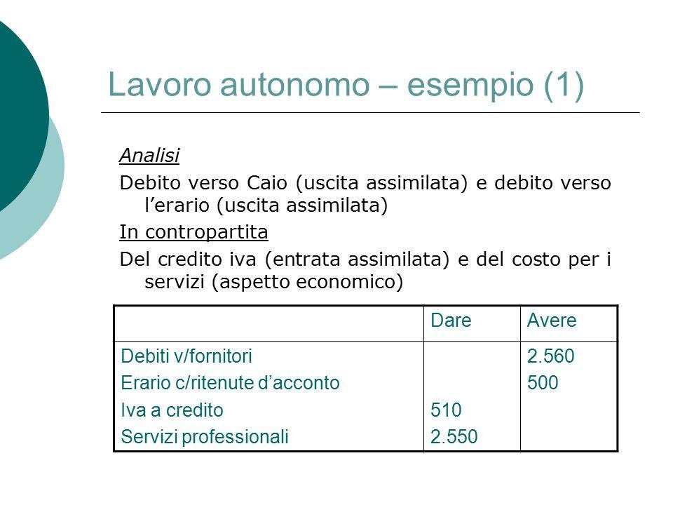 Lavoro autonomo – esempio (1) Analisi Debito verso Caio (uscita assimilata) e debito verso l'erario (uscita assimilata) In contropartita Del credito i