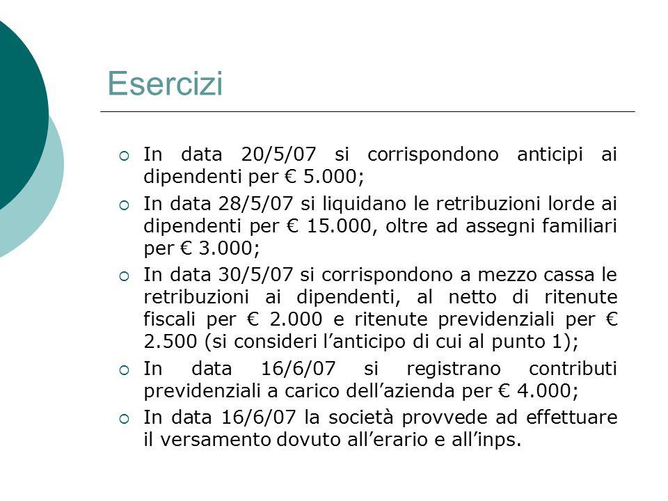 Esercizi  In data 20/5/07 si corrispondono anticipi ai dipendenti per € 5.000;  In data 28/5/07 si liquidano le retribuzioni lorde ai dipendenti per