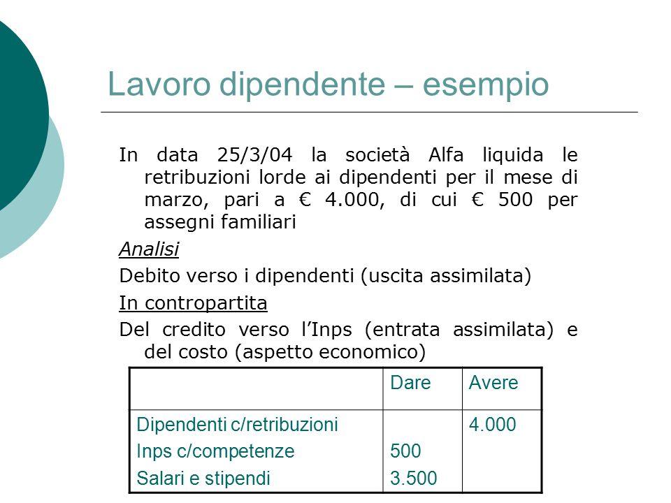 Lavoro dipendente – esempio (2) In data 28/3/04 la società Alfa corrisponde in contanti gli stipendi del mese di marzo, al netto di ritenute previdenziali per € 350 e di ritenute fiscali per € 450.