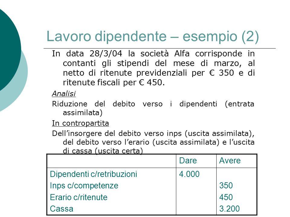 Lavoro dipendente – esempio (2) In data 28/3/04 la società Alfa corrisponde in contanti gli stipendi del mese di marzo, al netto di ritenute previdenz