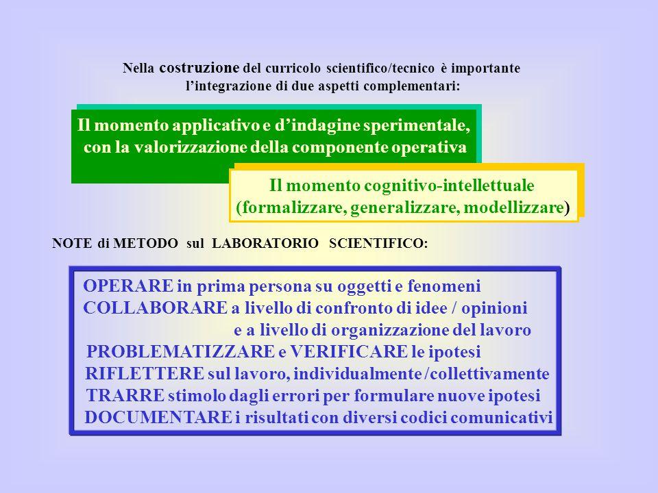 Nella costruzione del curricolo scientifico/tecnico è importante l'integrazione di due aspetti complementari: Il momento applicativo e d'indagine sperimentale, con la valorizzazione della componente operativa Il momento applicativo e d'indagine sperimentale, con la valorizzazione della componente operativa Il momento cognitivo-intellettuale (formalizzare, generalizzare, modellizzare) Il momento cognitivo-intellettuale (formalizzare, generalizzare, modellizzare) NOTE di METODO sul LABORATORIO SCIENTIFICO: OPERARE in prima persona su oggetti e fenomeni COLLABORARE a livello di confronto di idee / opinioni e a livello di organizzazione del lavoro PROBLEMATIZZARE e VERIFICARE le ipotesi RIFLETTERE sul lavoro, individualmente /collettivamente TRARRE stimolo dagli errori per formulare nuove ipotesi DOCUMENTARE i risultati con diversi codici comunicativi