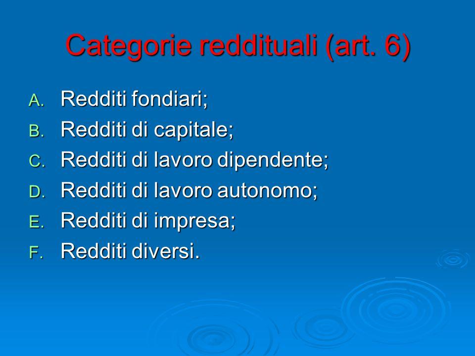 Categorie reddituali (art. 6) A. Redditi fondiari; B.