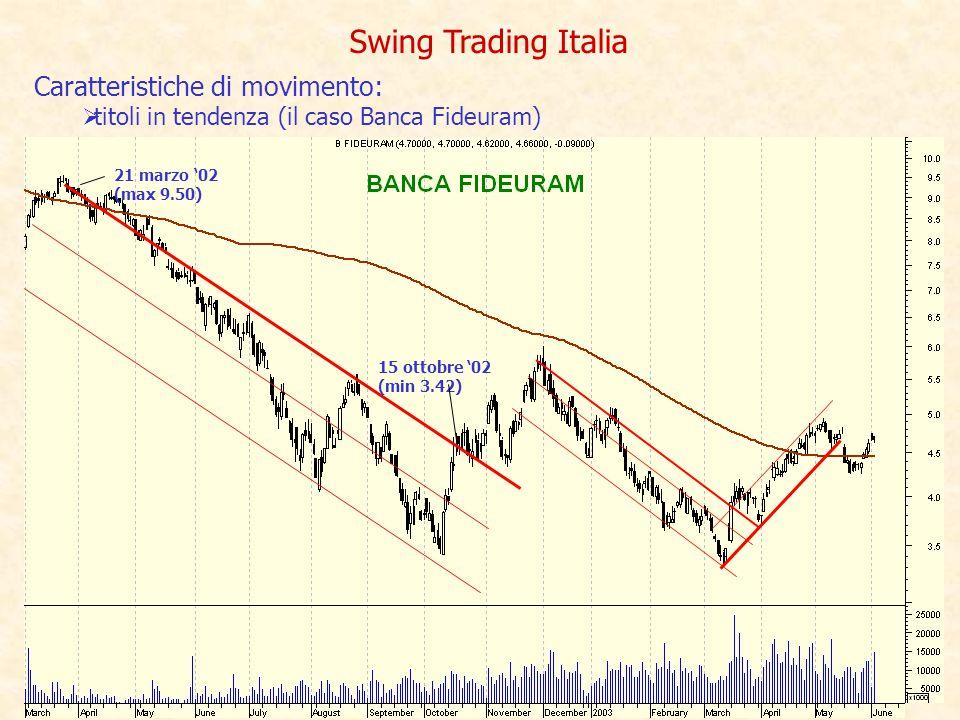Swing Trading Italia Caratteristiche di movimento:  titoli in tendenza (il caso Banca Fideuram) 21 marzo '02 (max 9.50) 15 ottobre '02 (min 3.42)