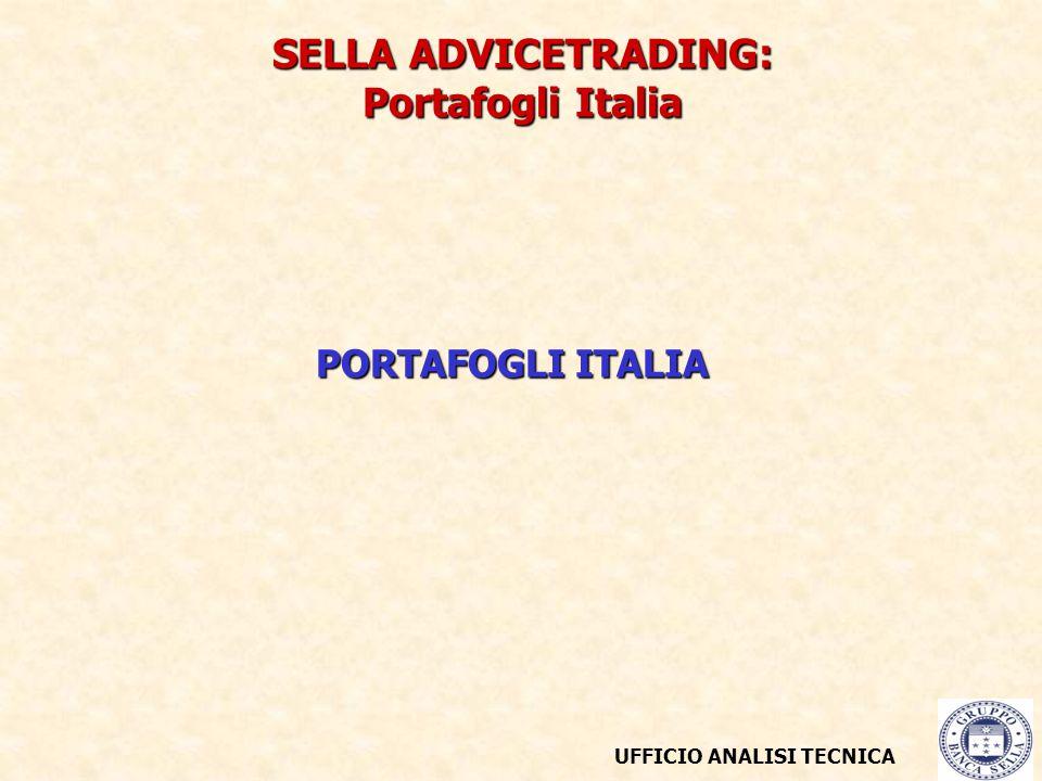 UFFICIO ANALISI TECNICA PORTAFOGLI ITALIA SELLA ADVICETRADING: Portafogli Italia