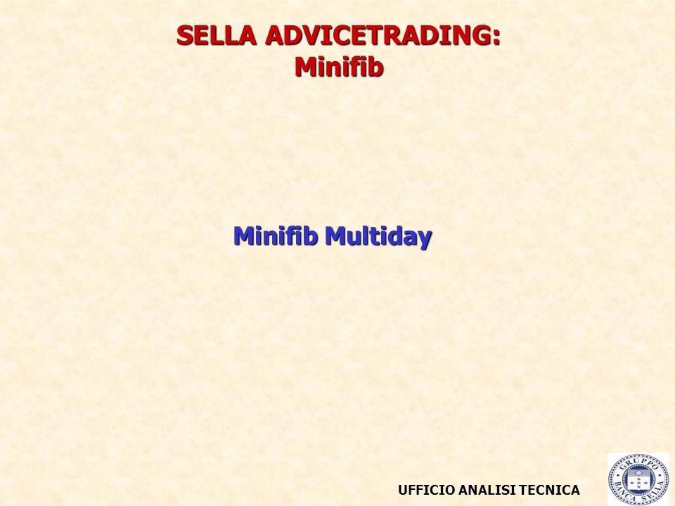 UFFICIO ANALISI TECNICA Minifib Multiday SELLA ADVICETRADING: Minifib