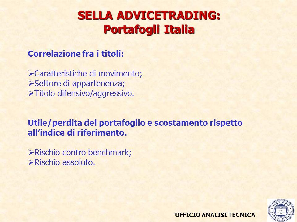 UFFICIO ANALISI TECNICA SELLA ADVICETRADING: Portafogli Italia Correlazione fra i titoli:  Caratteristiche di movimento;  Settore di appartenenza;  Titolo difensivo/aggressivo.