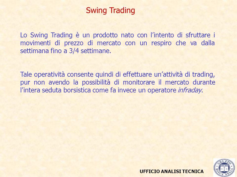 UFFICIO ANALISI TECNICA Swing Trading Lo Swing Trading è un prodotto nato con l'intento di sfruttare i movimenti di prezzo di mercato con un respiro che va dalla settimana fino a 3/4 settimane.