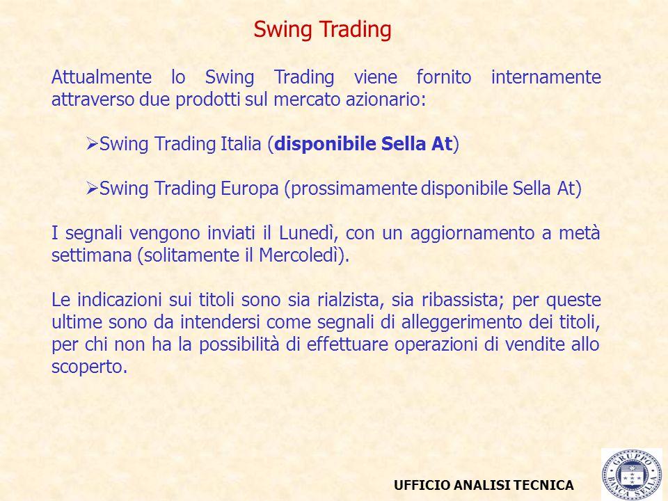 UFFICIO ANALISI TECNICA Swing Trading Attualmente lo Swing Trading viene fornito internamente attraverso due prodotti sul mercato azionario:  Swing Trading Italia (disponibile Sella At)  Swing Trading Europa (prossimamente disponibile Sella At) I segnali vengono inviati il Lunedì, con un aggiornamento a metà settimana (solitamente il Mercoledì).