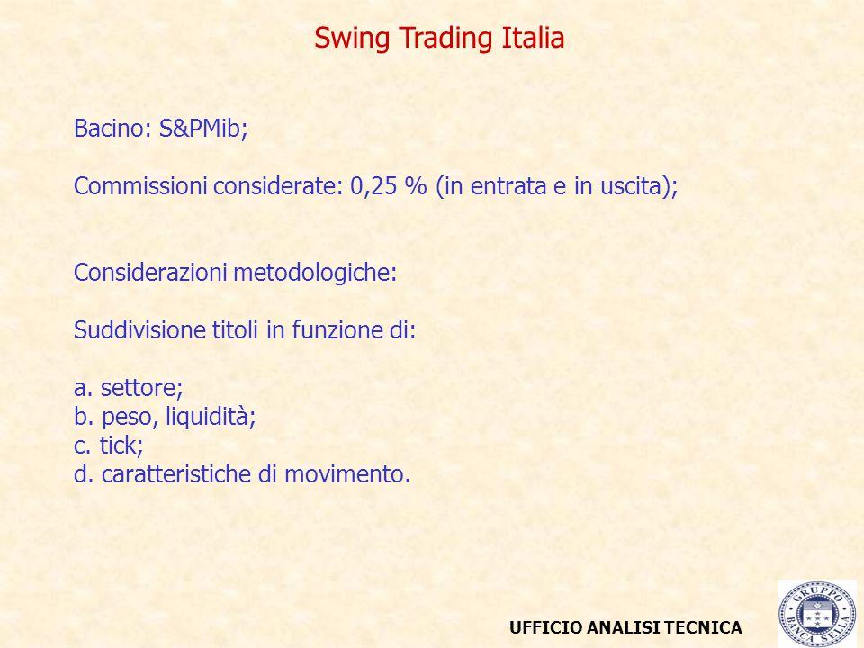 UFFICIO ANALISI TECNICA Swing Trading Italia Bacino: S&PMib; Commissioni considerate: 0,25 % (in entrata e in uscita); Considerazioni metodologiche: Suddivisione titoli in funzione di: a.