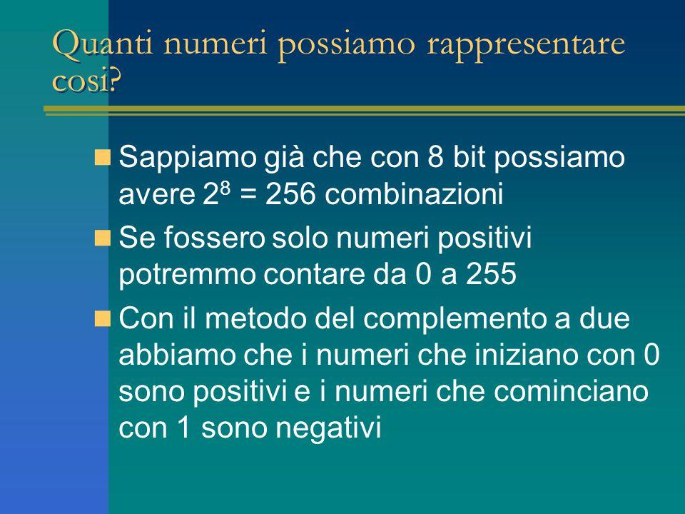 Quanti numeri possiamo rappresentare cosi? Sappiamo già che con 8 bit possiamo avere 2 8 = 256 combinazioni Se fossero solo numeri positivi potremmo c