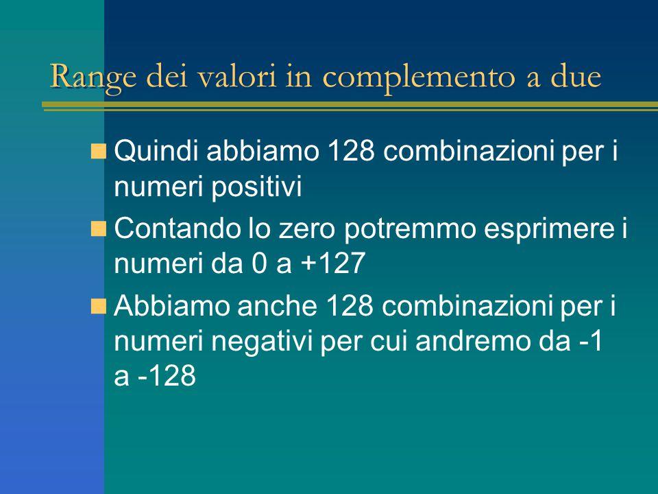 Range dei valori in complemento a due Quindi abbiamo 128 combinazioni per i numeri positivi Contando lo zero potremmo esprimere i numeri da 0 a +127 Abbiamo anche 128 combinazioni per i numeri negativi per cui andremo da -1 a -128