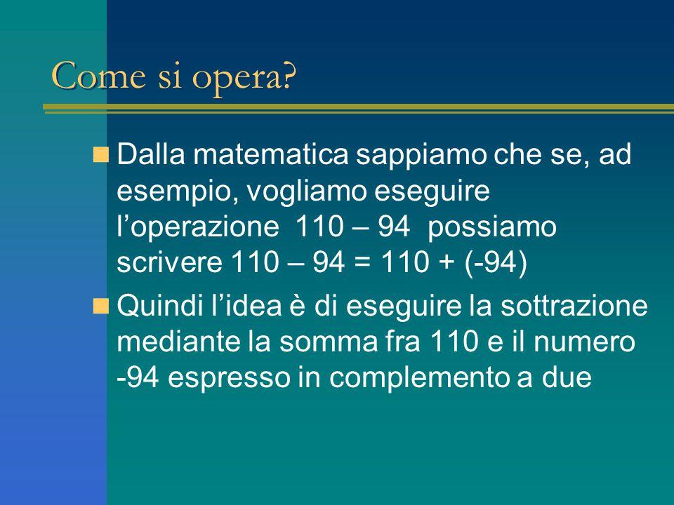 Come si opera? Dalla matematica sappiamo che se, ad esempio, vogliamo eseguire l'operazione 110 – 94 possiamo scrivere 110 – 94 = 110 + (-94) Quindi l