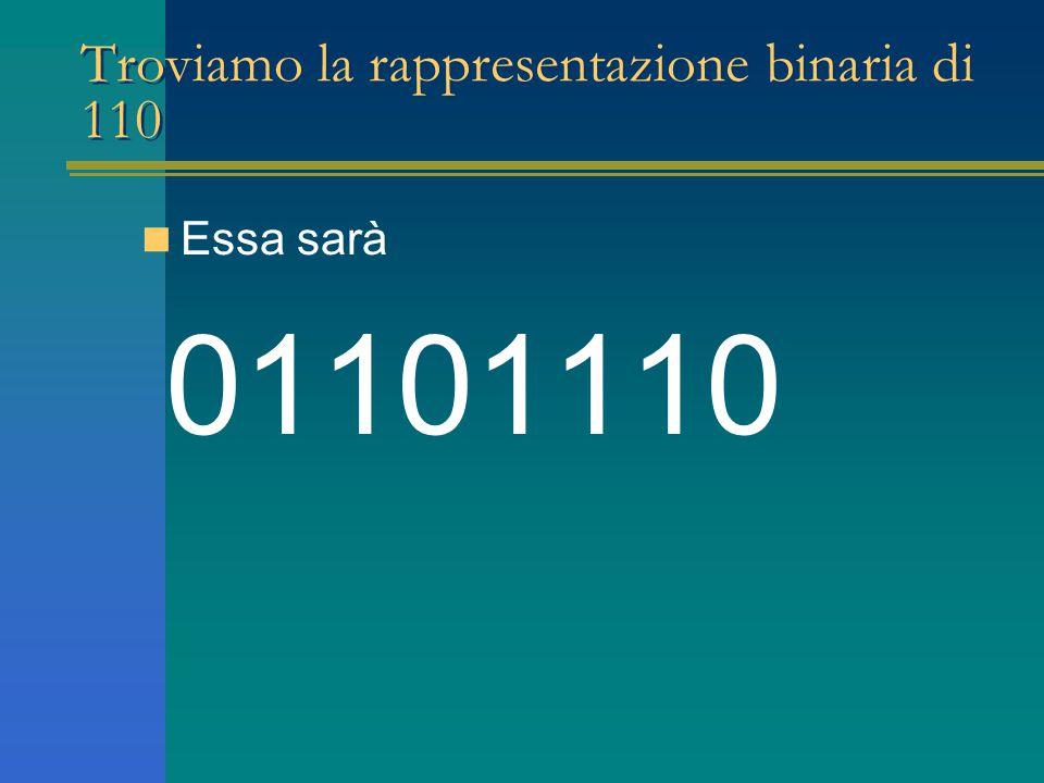 Troviamo la rappresentazione binaria di 110 Essa sarà 01101110