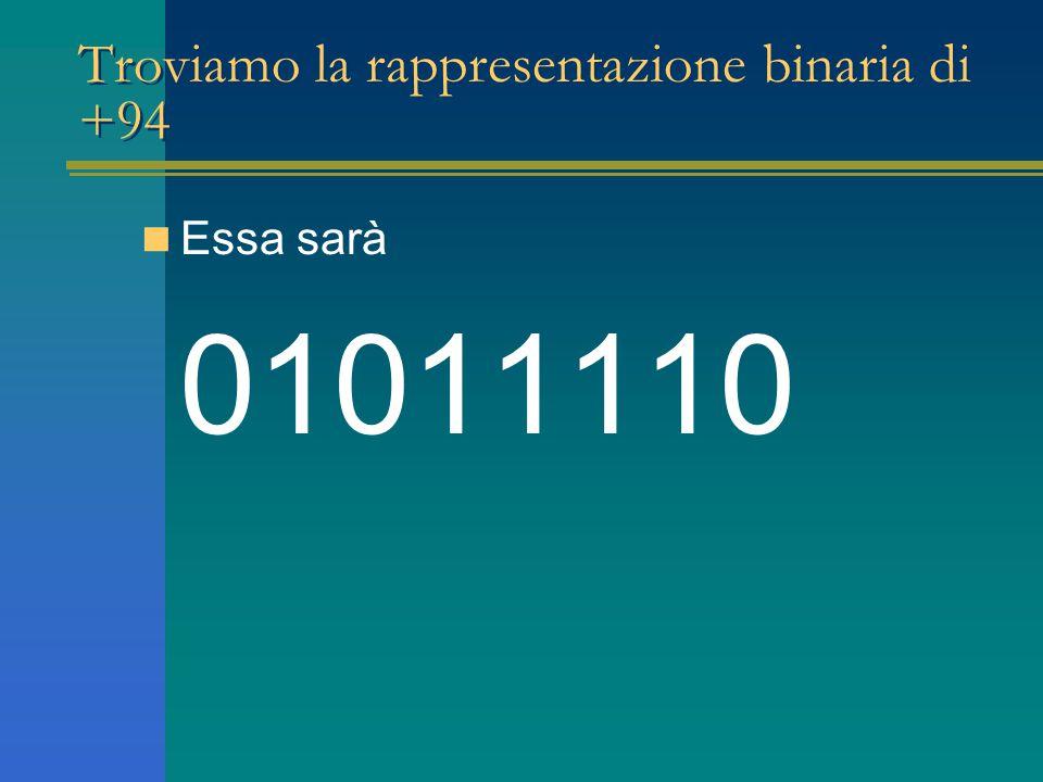 Troviamo la rappresentazione binaria di +94 Essa sarà 01011110