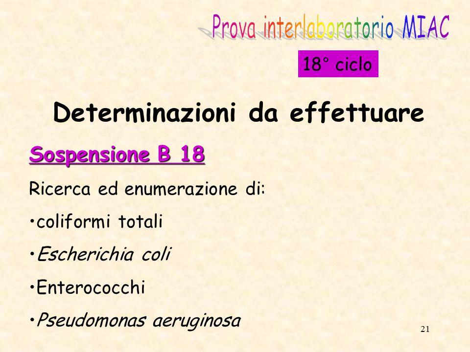 22 Determinazioni da effettuare 18° ciclo Sospensione C-18 Ricerca ed enumerazione di: Clostridium perfringens (spore comprese)