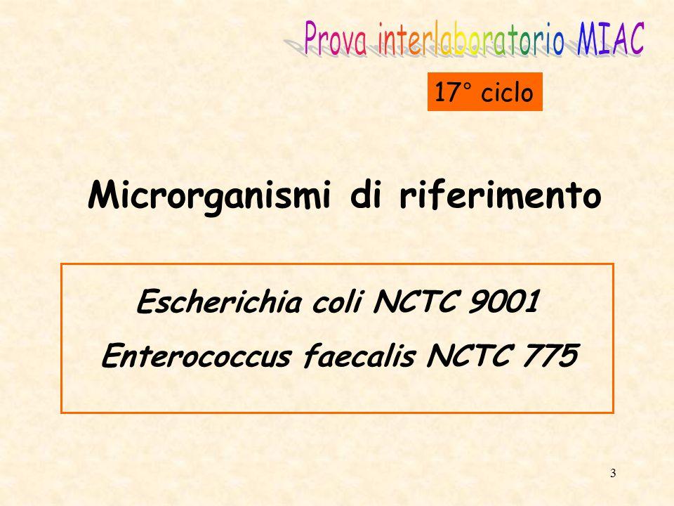 4 Microrganismi di riferimento Escherichia coli NCTC 9001 Clostridium perfringens NCTC 13170 18° ciclo