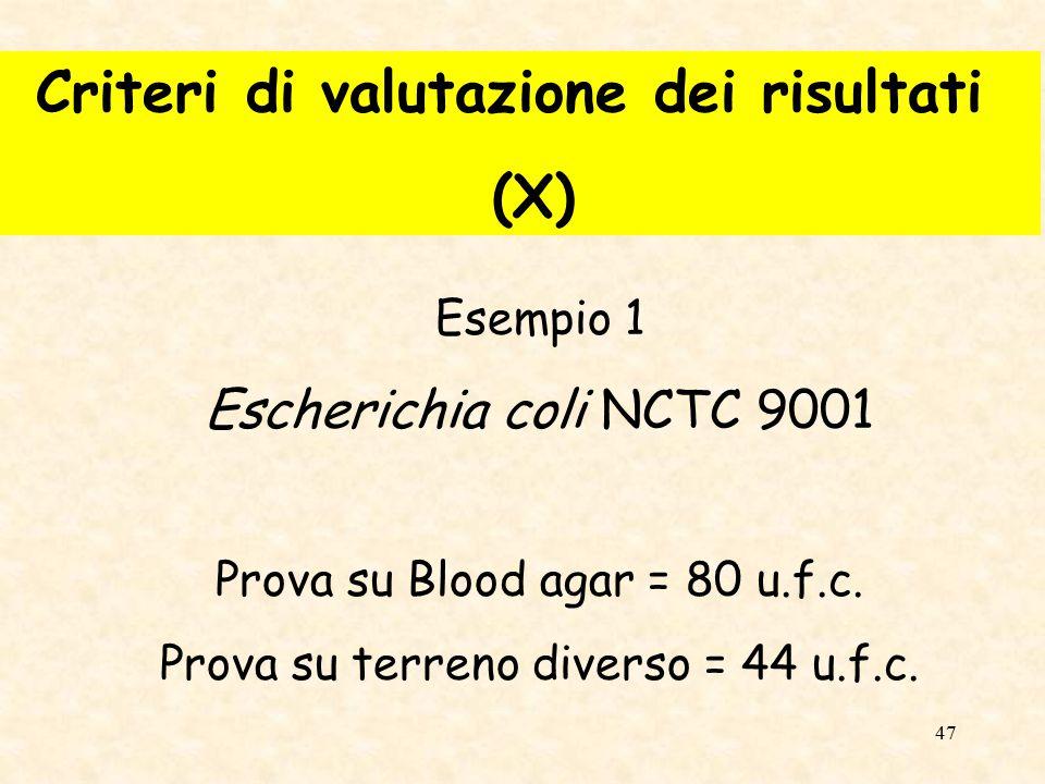 48 Esempio 2 Klebsiella aerogenes NCTC 9528 Prova su Blood agar = 65 u.f.c.