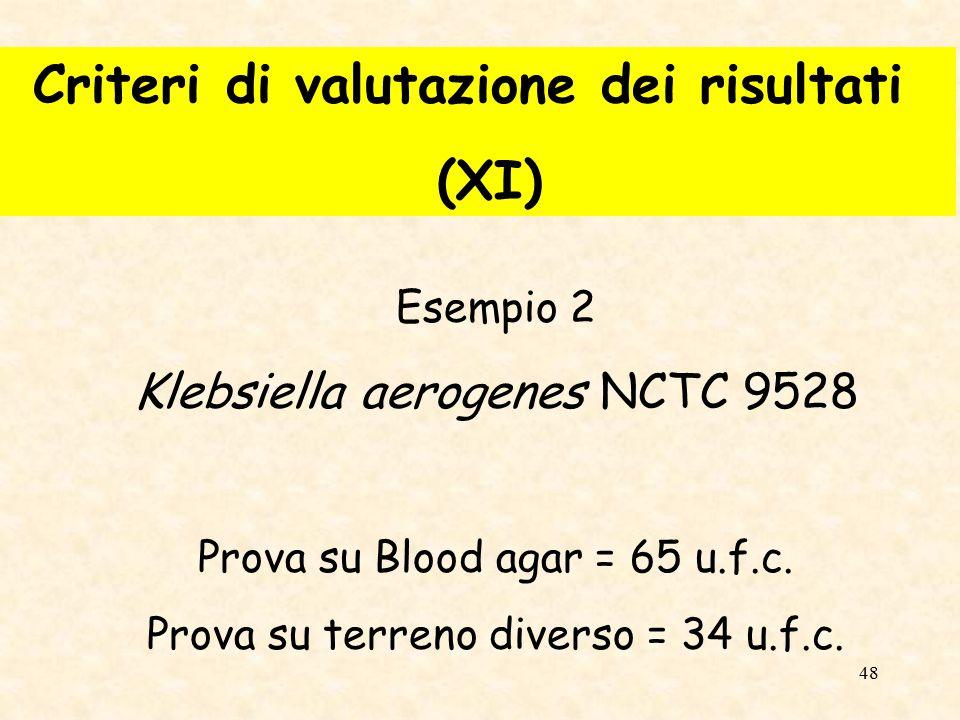49 Esempio 3 Pseudomonas aeruginosa NCTC 10662 Prova su Blood agar = 6,88 x 10 3 u.f.c.