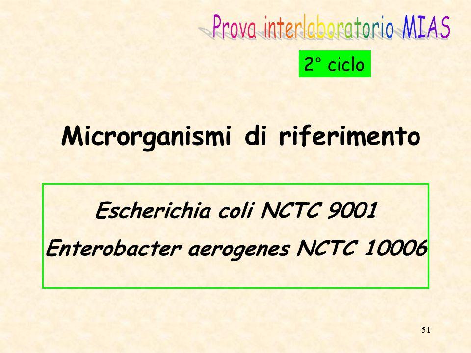 52 Microrganismi di riferimento Escherichia coli NCTC 9001 Klebsiella aerogenes NCTC 9528 3° ciclo