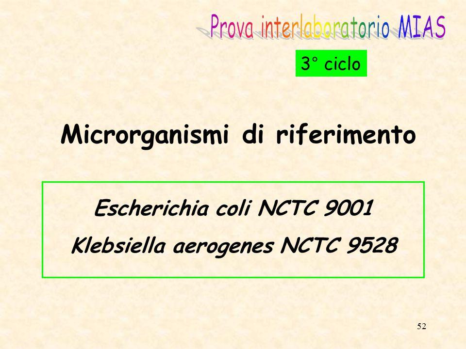53 In entrambi i cicli, la Prova Interlaboratorio era imperniata sulla ricerca di Escherichia coli, parametro microbiologico regolamentato per legge nel caso delle acque di scarico.