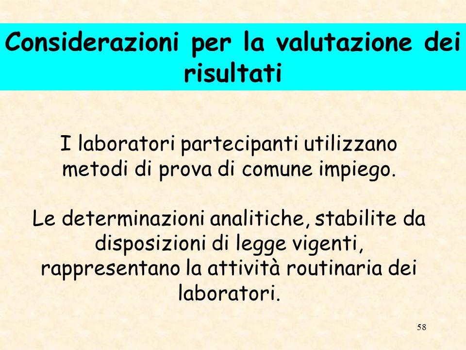 59 Le determinazioni analitiche sono del tutto programmabili, in termini di organizzazione delle attività dei laboratori, essendo note con consistente anticipo le date di invio dei materiali di prova.