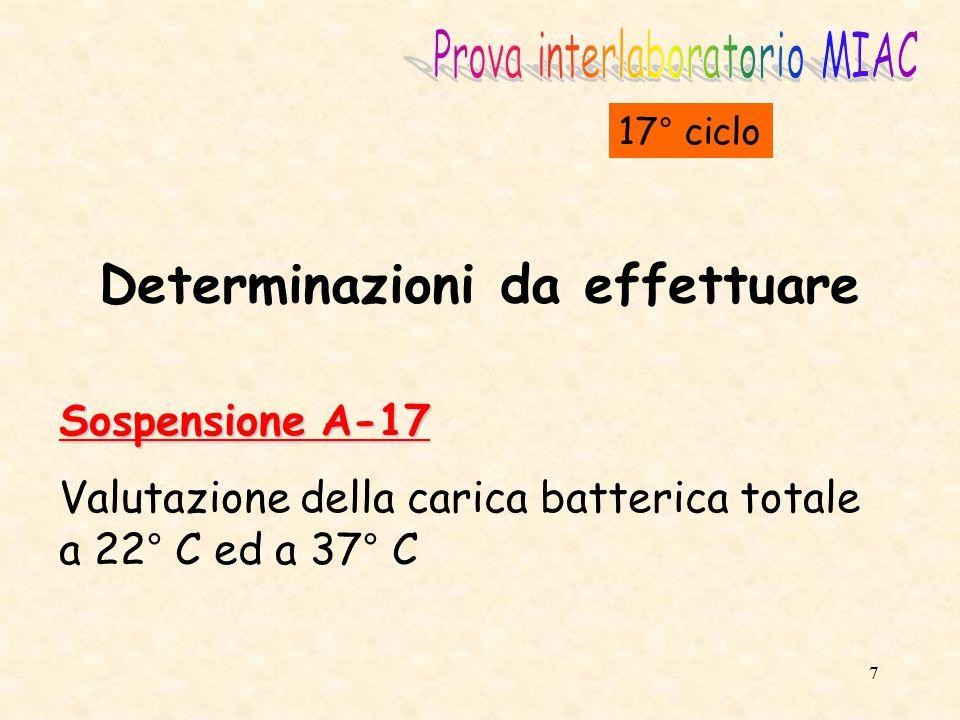 8 Sospensione B 17 Ricerca ed enumerazione di coliformi totali Ricerca ed enumerazione di Escherichia coli Ricerca ed enumerazione di enterococchi, Pseudomonas aeruginosa, Clostridium perfringens 17° ciclo