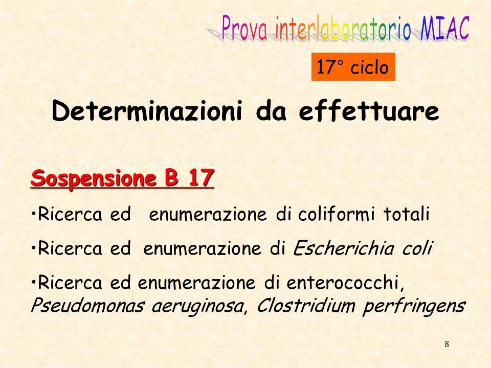9 Carica batterica totale a 22°C * 17° ciclo Laboratori partecipanti284 Determinazioni totali261 W (segnale di preavviso) 5 (1,9%) A (segnale di intervento)11 (4,2%) Valori di z-score compresi tra -0,5 e +0,5 202 (77,4%) * Sostenuta da E.