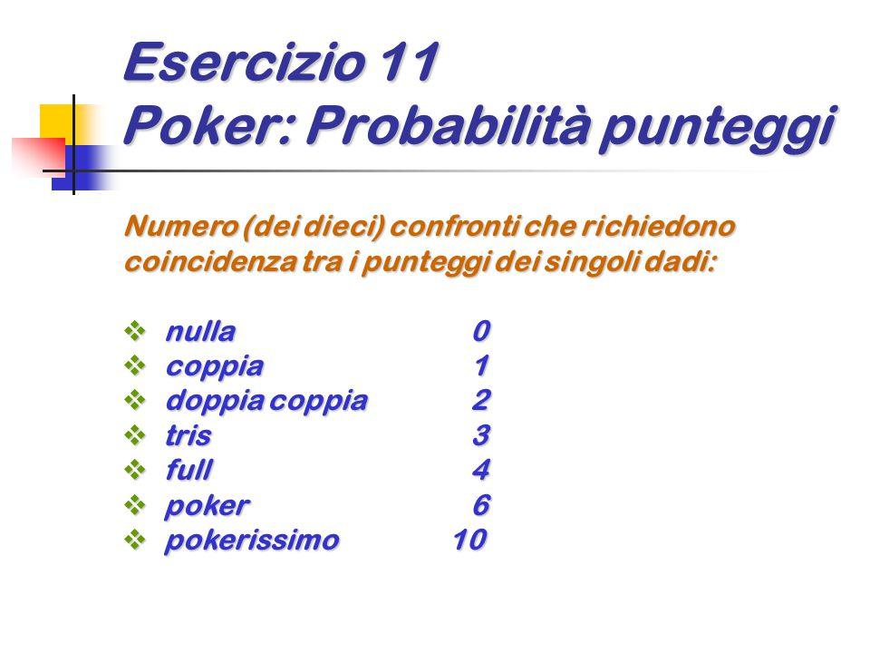 Esercizio 11 Poker: Probabilità punteggi Numero (dei dieci) confronti che richiedono coincidenza tra i punteggi dei singoli dadi:  nulla0  coppia1  doppia coppia2  tris3  full4  poker6  pokerissimo 10