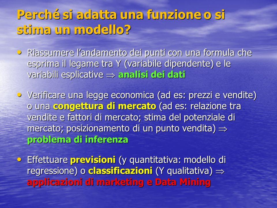 Più in generale: perché è utile avere consoscenze adeguate sui modelli statistici (anche) nel Trade Marketing.