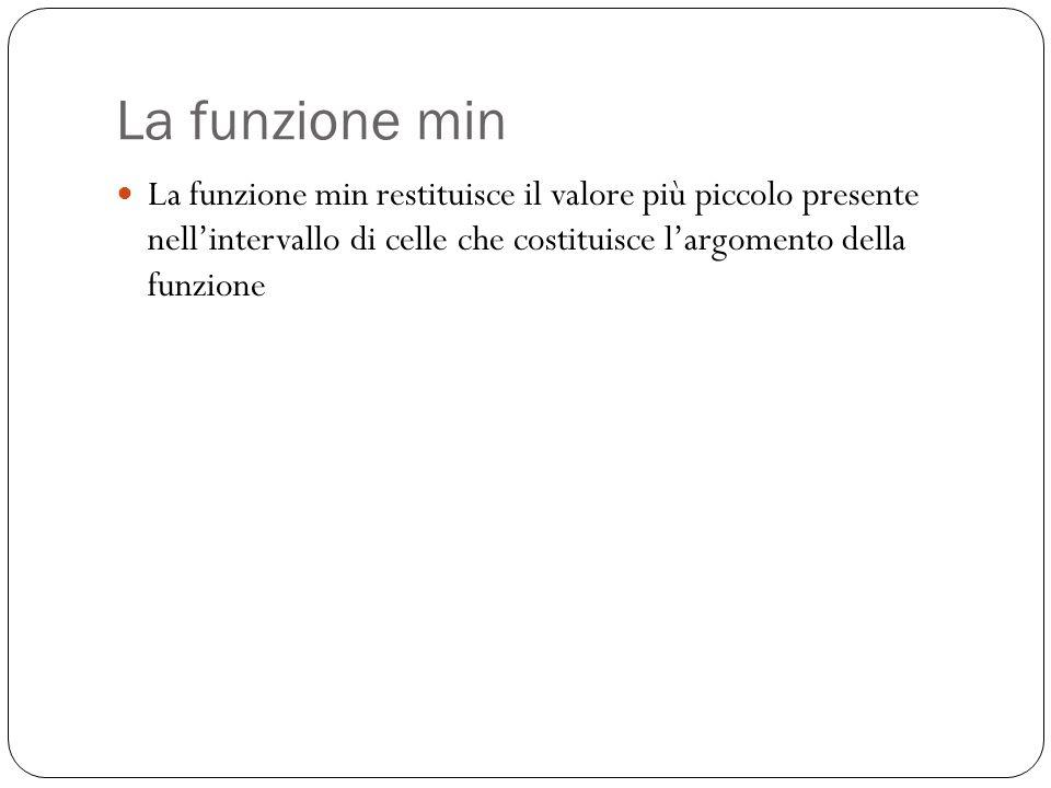 La funzione min La funzione min restituisce il valore più piccolo presente nell'intervallo di celle che costituisce l'argomento della funzione