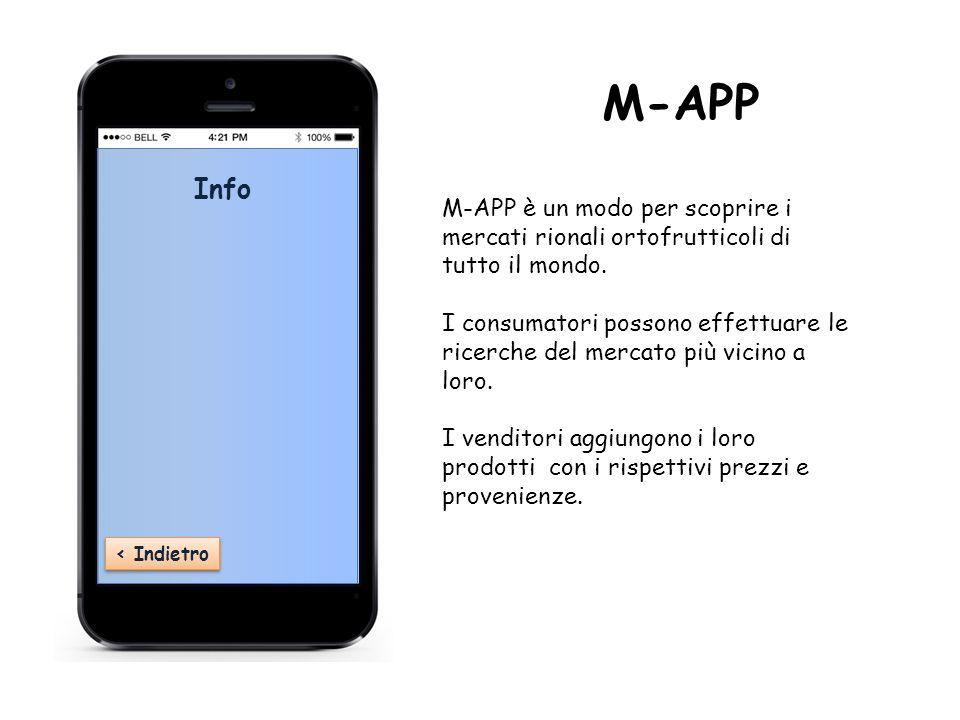 ‹ Indietro Info M-APP M-APP è un modo per scoprire i mercati rionali ortofrutticoli di tutto il mondo.