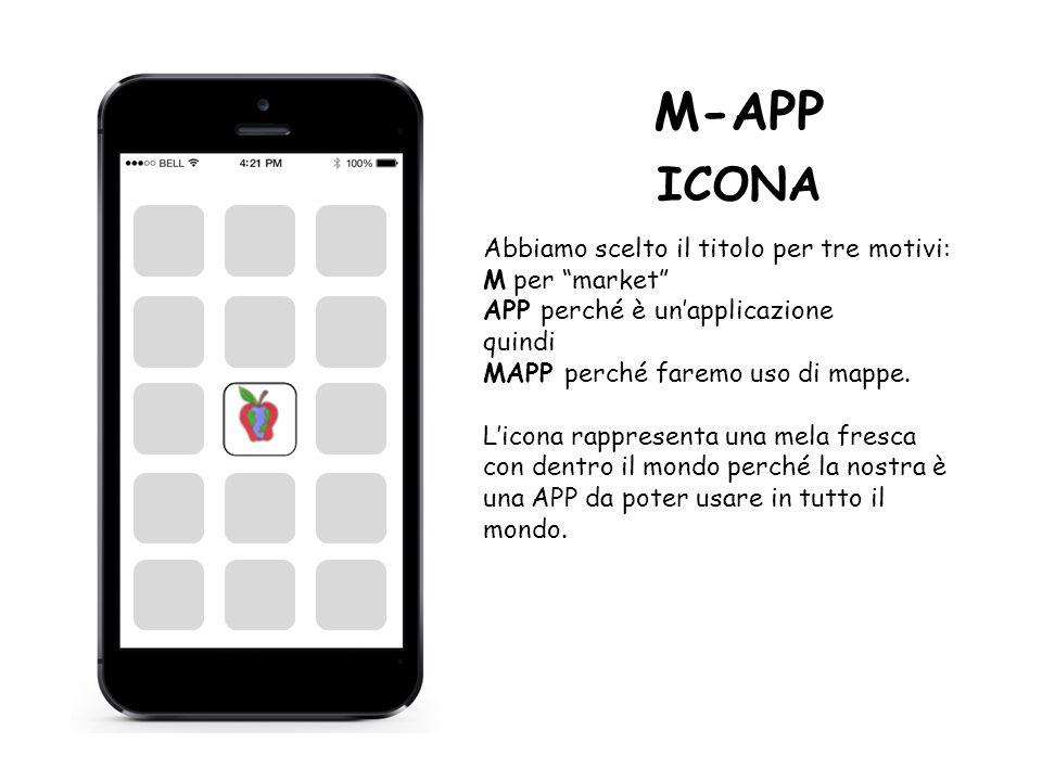ICONA M-APP Abbiamo scelto il titolo per tre motivi: M per market APP perché è un'applicazione quindi MAPP perché faremo uso di mappe.