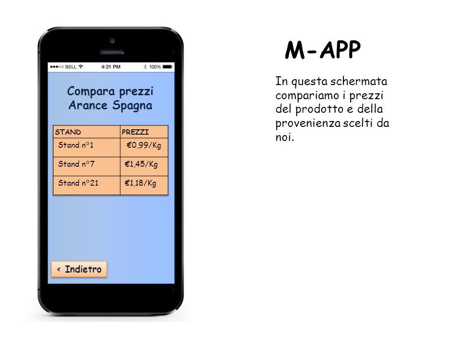 ‹ Indietro Compara prezzi Arance Spagna M-APP In questa schermata compariamo i prezzi del prodotto e della provenienza scelti da noi.