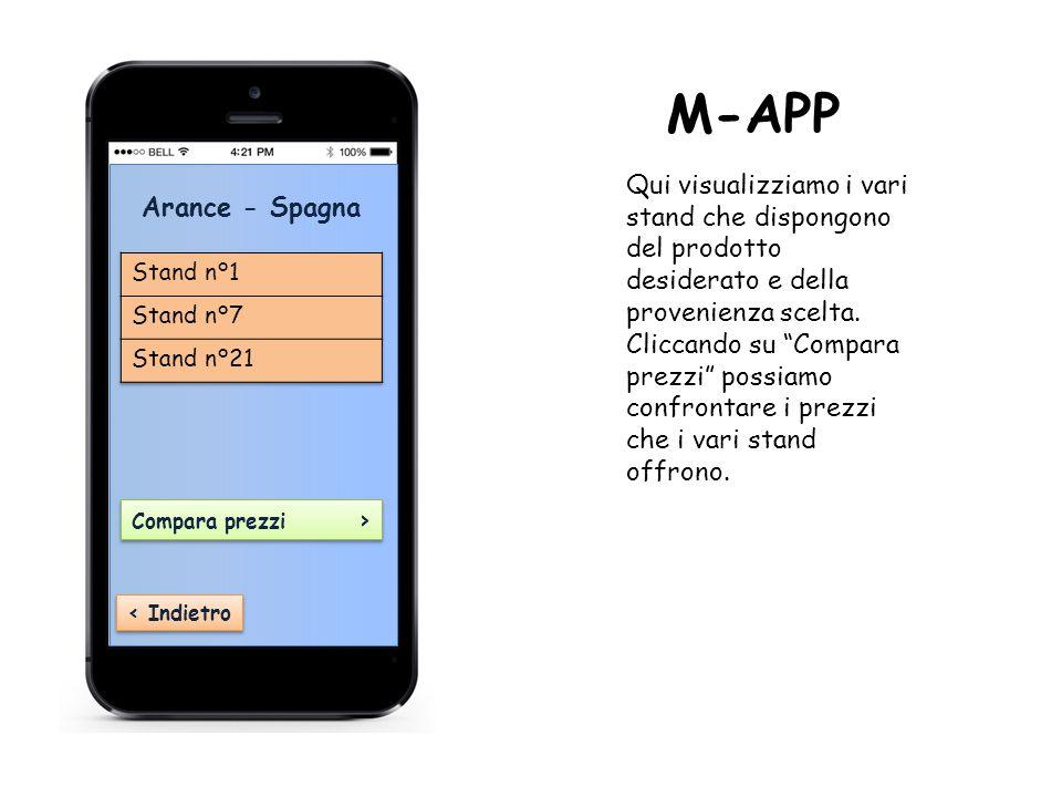‹ Indietro Arance - Spagna Compara prezzi › Compara prezzi › M-APP Qui visualizziamo i vari stand che dispongono del prodotto desiderato e della provenienza scelta.
