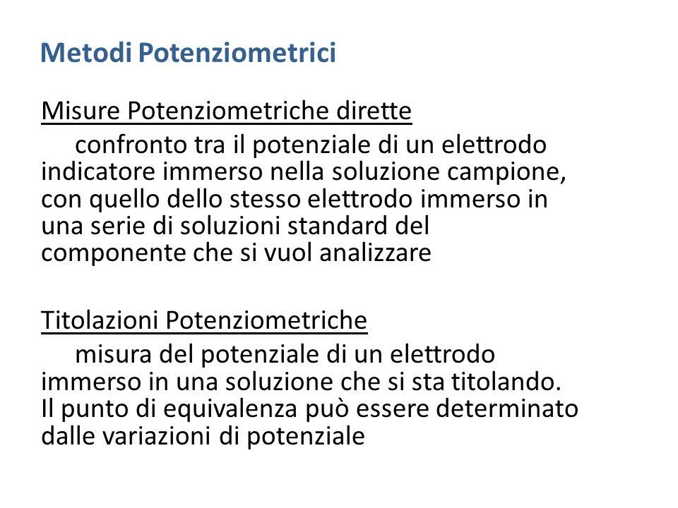 Metodi Potenziometrici Misure Potenziometriche dirette confronto tra il potenziale di un elettrodo indicatore immerso nella soluzione campione, con qu