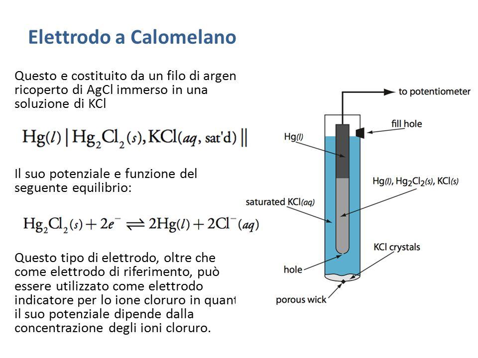 Elettrodo a Calomelano Questo e costituito da un filo di argento ricoperto di AgCl immerso in una soluzione di KCl Il suo potenziale e funzione del se