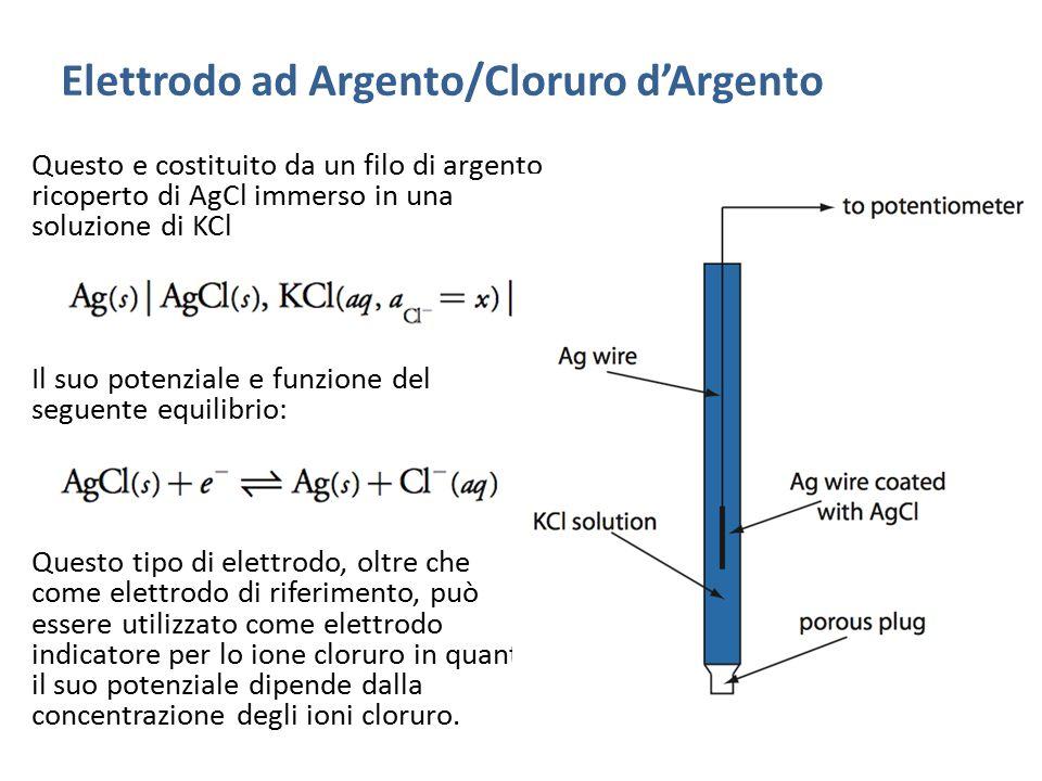 Elettrodo ad Argento/Cloruro d'Argento Questo e costituito da un filo di argento ricoperto di AgCl immerso in una soluzione di KCl Il suo potenziale e