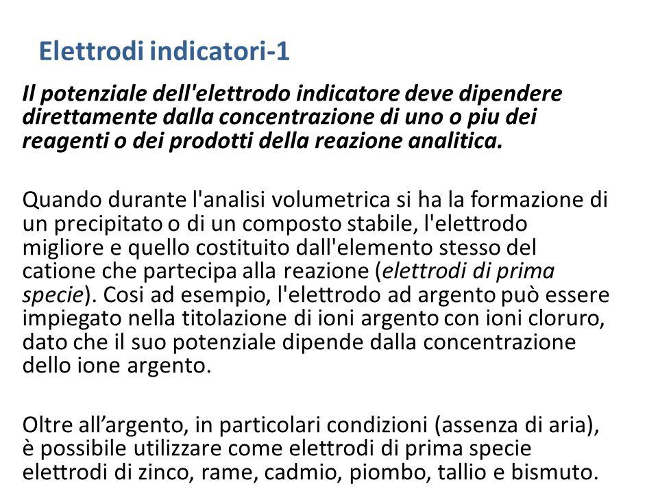 Elettrodi indicatori-1 Il potenziale dell'elettrodo indicatore deve dipendere direttamente dalla concentrazione di uno o piu dei reagenti o dei prodot