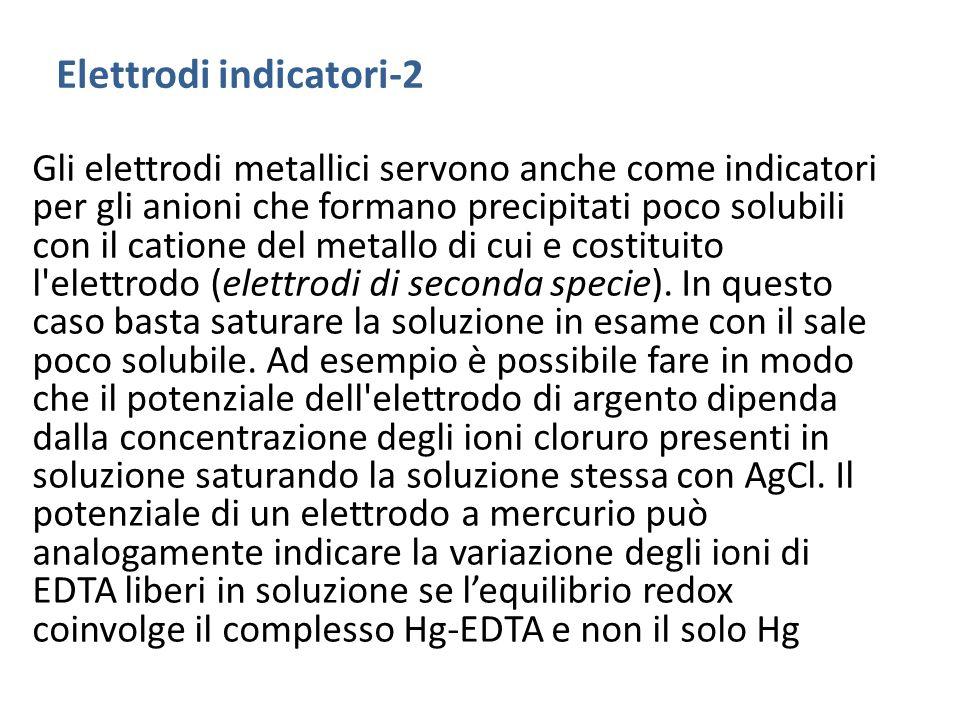 Elettrodi indicatori-2 Gli elettrodi metallici servono anche come indicatori per gli anioni che formano precipitati poco solubili con il catione del m