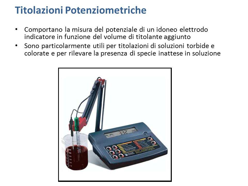 Comportano la misura del potenziale di un idoneo elettrodo indicatore in funzione del volume di titolante aggiunto Sono particolarmente utili per tito